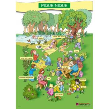 Картинно табло по френски език за 3. и 4. клас