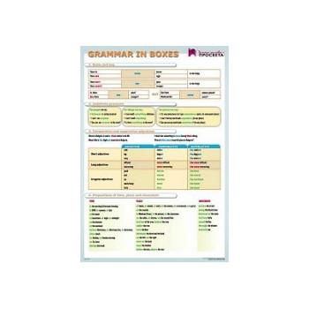 Табло по английски език за 5. клас - Граматични таблици