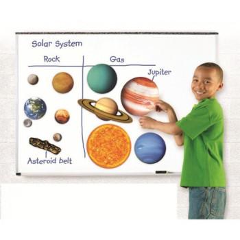Голяма магнитна Слънчева система