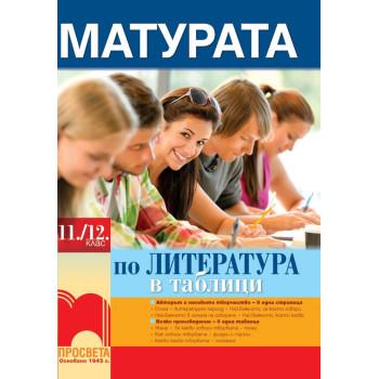 Матурата по литература в таблици за 11./12. клас