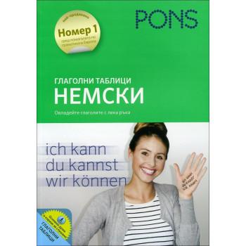 Глаголни таблици немски