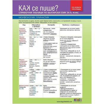 Как се пише? Справочни таблици по български език за 6. клас По учебната програма за 2017/2018 г.
